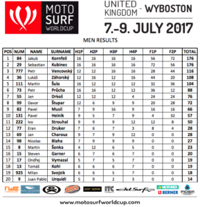 MEN-RESULTS-Wyboston-Lakes